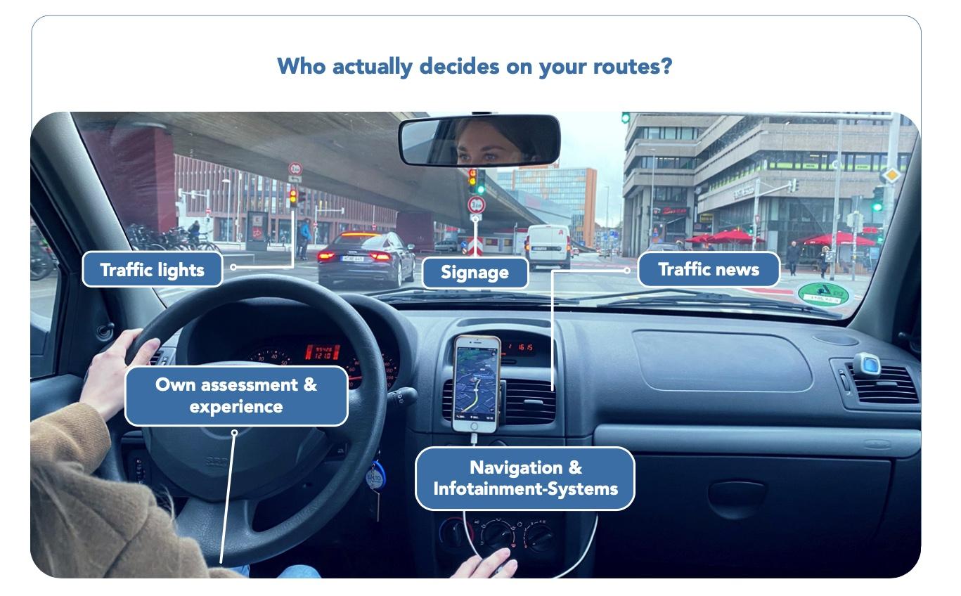 Schaubild Armaturenbrett, Welche Faktoren haben Einfluss auf die Routenplanung.